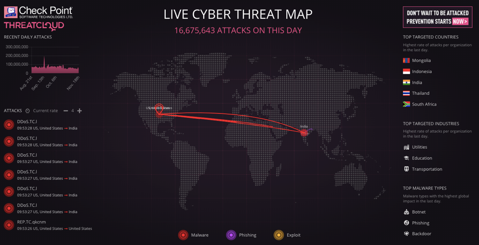 Check-Point-Threat-Map