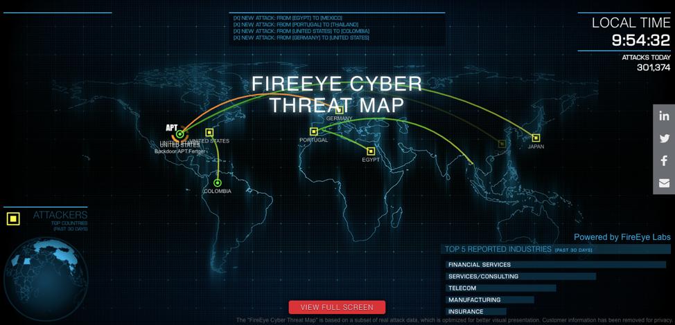 FireEye-Threat-Map