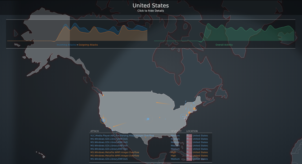 Fortinet-Threat-Map