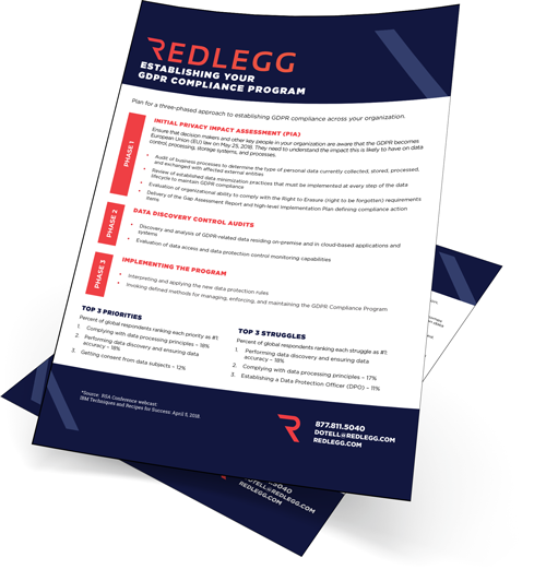 RedLegg Establish GDPR Compliance Program